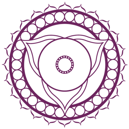 Vêtements Mandala
